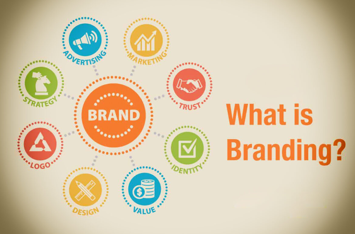 Importance of Branding and Branding Strategy in Your Business