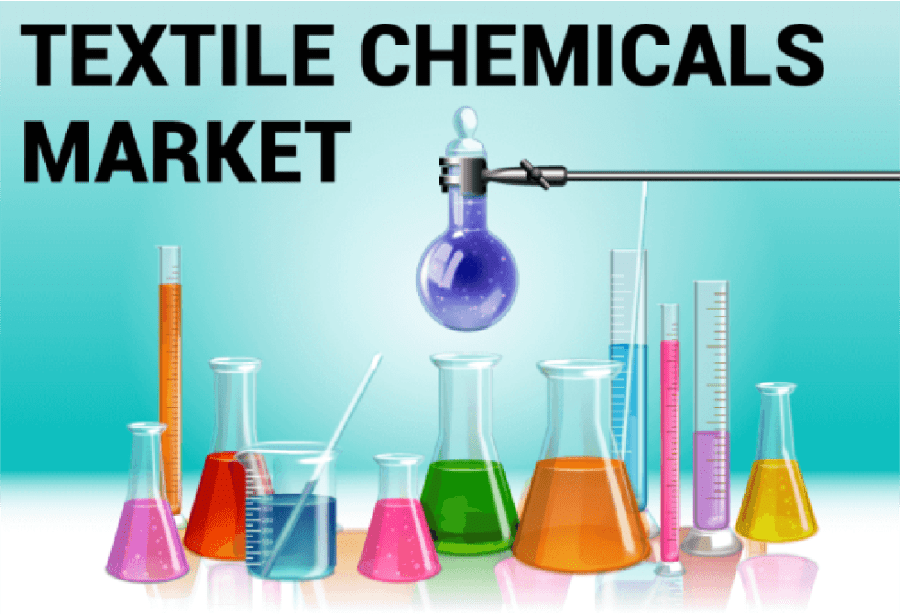 Textile Chemicals Market Share and Size 2019 New Updates |Fortune Business Insights™