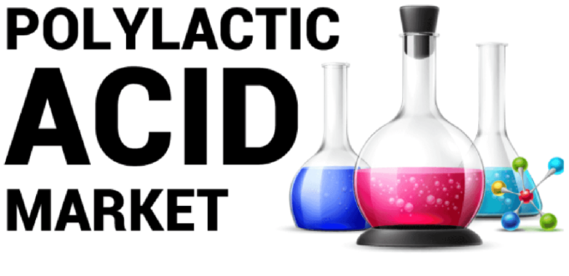 Polylactic Acid Market Size, Shares, Demand, Manufacturers and 2028