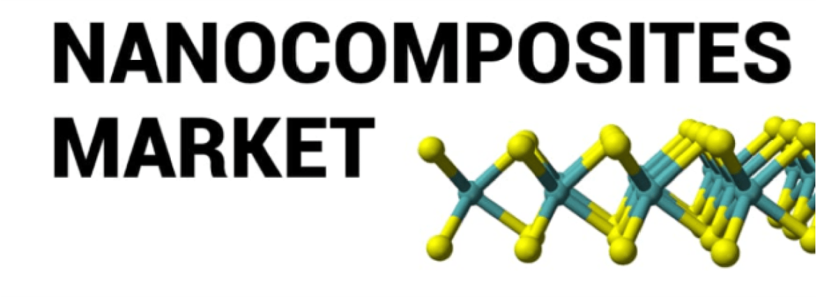 Nanocomposites Market Size Report, Shares, Growth, Demand Analysis to 2027