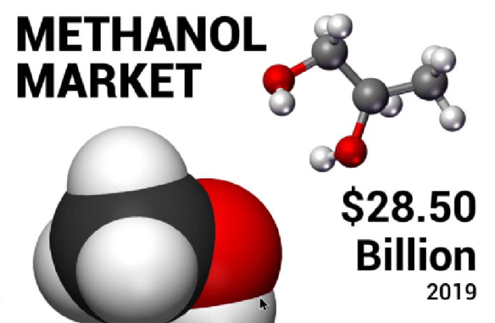Methanol Market Share and Size 2027 New Updates