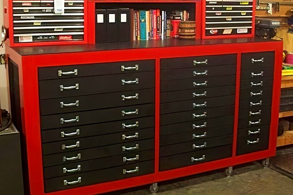 How to Ease Self-Management with Tool Chest?