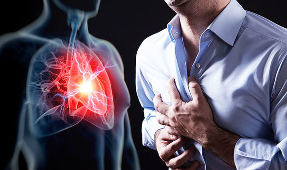 What are the ways to Recognize the indication of a silent heart attack?