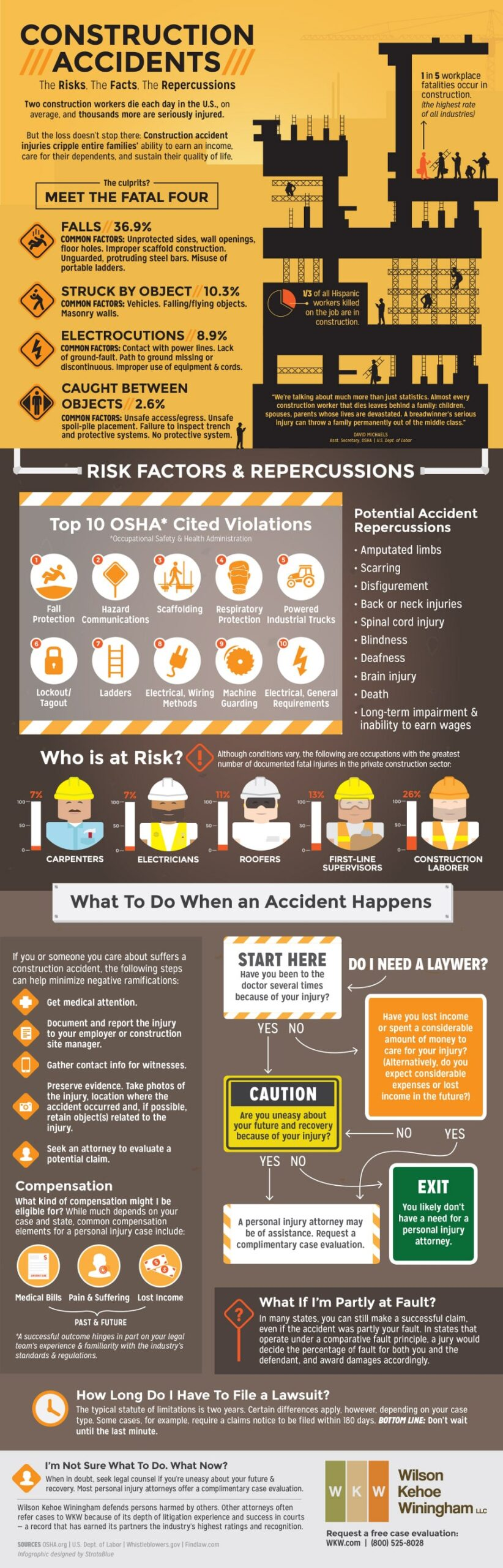 WHAT TO DO IF YOU NEED HELP WITH A CONSTRUCTION ACCIDENT CLAIM